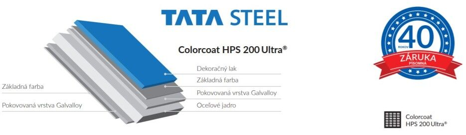 Colorcoat HPS 200 Ultra®